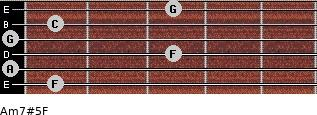 Am7#5/F for guitar on frets 1, 0, 3, 0, 1, 3