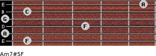Am7#5/F for guitar on frets 1, 0, 3, 0, 1, 5