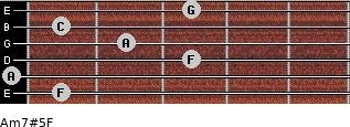 Am7#5/F for guitar on frets 1, 0, 3, 2, 1, 3