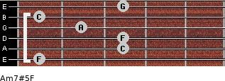 Am7#5/F for guitar on frets 1, 3, 3, 2, 1, 3