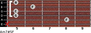 Am7#5/F for guitar on frets x, 8, 5, 5, 6, 5
