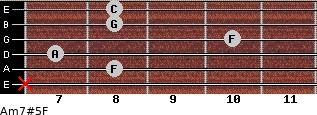 Am7#5/F for guitar on frets x, 8, 7, 10, 8, 8