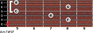 Am7#5/F for guitar on frets x, 8, 7, 5, 8, 5