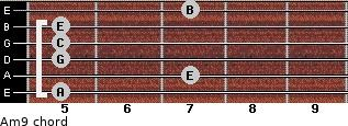 Am9 for guitar on frets 5, 7, 5, 5, 5, 7