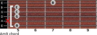 Am9 for guitar on frets 5, x, 5, 5, 5, 7