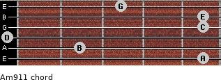 Am9/11 for guitar on frets 5, 2, 0, 5, 5, 3
