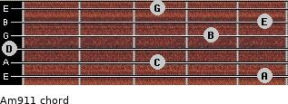 Am9/11 for guitar on frets 5, 3, 0, 4, 5, 3