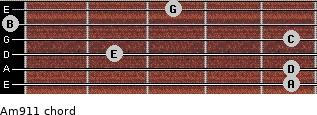 Am9/11 for guitar on frets 5, 5, 2, 5, 0, 3
