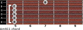 Am9/11 for guitar on frets 5, 5, 5, 5, 5, 7