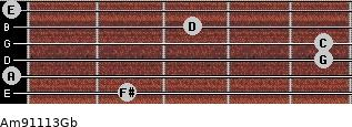 Am9/11/13/Gb for guitar on frets 2, 0, 5, 5, 3, 0