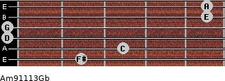 Am9/11/13/Gb for guitar on frets 2, 3, 0, 0, 5, 5