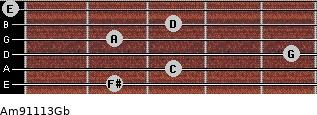 Am9/11/13/Gb for guitar on frets 2, 3, 5, 2, 3, 0