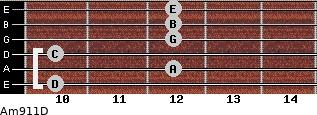 Am9/11/D for guitar on frets 10, 12, 10, 12, 12, 12