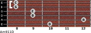 Am9/11/D for guitar on frets 10, 12, 9, 9, 8, 8