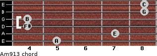 Am9/13 for guitar on frets 5, 7, 4, 4, 8, 8