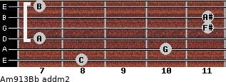 Am9/13/Bb add(m2) guitar chord