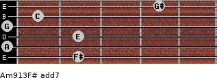 Am9/13/F# add(7) guitar chord