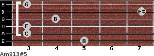 Am9/13#5 for guitar on frets 5, 3, 3, 4, 7, 3