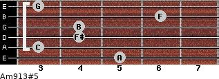 Am9/13#5 for guitar on frets 5, 3, 4, 4, 6, 3