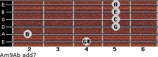 Am9/Ab add(7) guitar chord
