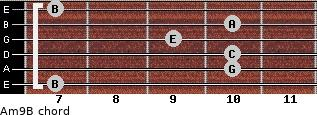 Am9/B for guitar on frets 7, 10, 10, 9, 10, 7