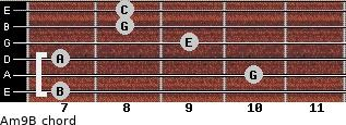 Am9/B for guitar on frets 7, 10, 7, 9, 8, 8