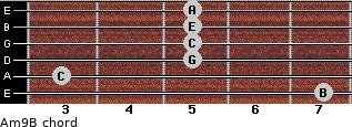 Am9/B for guitar on frets 7, 3, 5, 5, 5, 5
