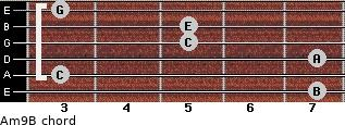 Am9/B for guitar on frets 7, 3, 7, 5, 5, 3
