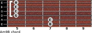 Am9/B for guitar on frets 7, 7, 5, 5, 5, 5
