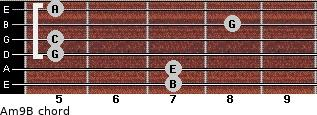 Am9/B for guitar on frets 7, 7, 5, 5, 8, 5