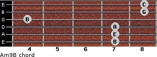 Am9/B for guitar on frets 7, 7, 7, 4, 8, 8