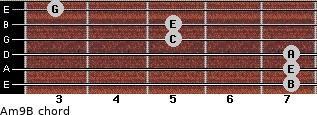 Am9/B for guitar on frets 7, 7, 7, 5, 5, 3