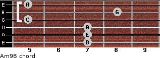 Am9/B for guitar on frets 7, 7, 7, 5, 8, 5