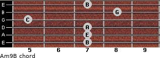 Am9/B for guitar on frets 7, 7, 7, 5, 8, 7