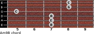 Am9/B for guitar on frets 7, 7, 7, 5, 8, 8