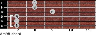 Am9/B for guitar on frets 7, 7, 7, 9, 8, 8