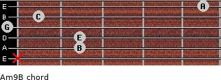Am9/B for guitar on frets x, 2, 2, 0, 1, 5