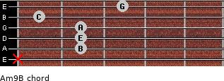 Am9/B for guitar on frets x, 2, 2, 2, 1, 3