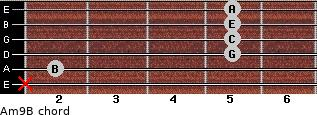 Am9/B for guitar on frets x, 2, 5, 5, 5, 5