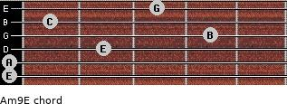 Am9/E for guitar on frets 0, 0, 2, 4, 1, 3