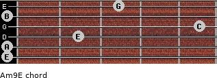 Am9/E for guitar on frets 0, 0, 2, 5, 0, 3