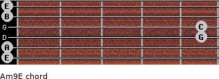 Am9/E for guitar on frets 0, 0, 5, 5, 0, 0