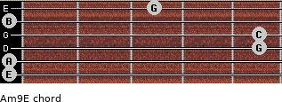 Am9/E for guitar on frets 0, 0, 5, 5, 0, 3