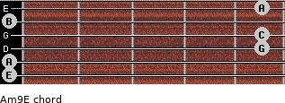 Am9/E for guitar on frets 0, 0, 5, 5, 0, 5