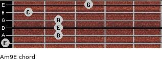 Am9/E for guitar on frets 0, 2, 2, 2, 1, 3