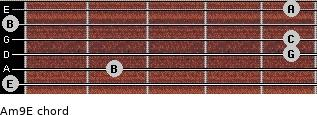 Am9/E for guitar on frets 0, 2, 5, 5, 0, 5
