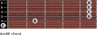 Am9/E for guitar on frets 0, 2, 5, 5, 5, 5