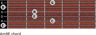 Am9/E for guitar on frets 0, 3, 2, 2, 0, 3