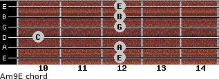 Am9/E for guitar on frets 12, 12, 10, 12, 12, 12