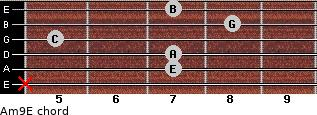Am9/E for guitar on frets x, 7, 7, 5, 8, 7